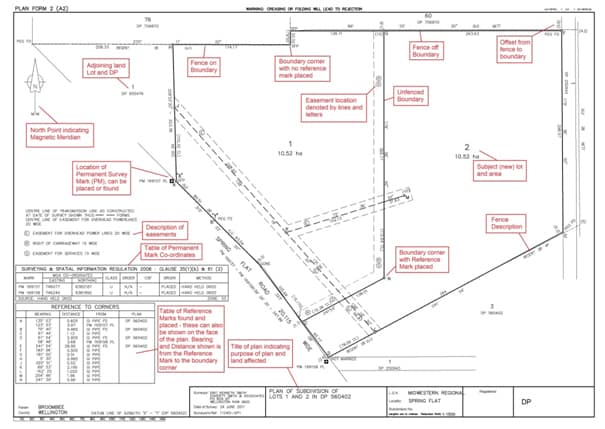 How To Read Plans How To Read House Floor Plans Home Photo