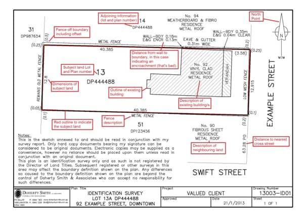 How to read survey plans How do you read blueprints